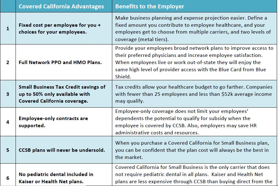 GROUP HEALTH INSURANCE, EMPLOYEE HEALTH INSURANCE, SMALL BUSINESS
